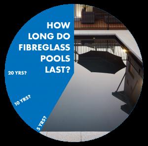 fibreglass-pool-durability