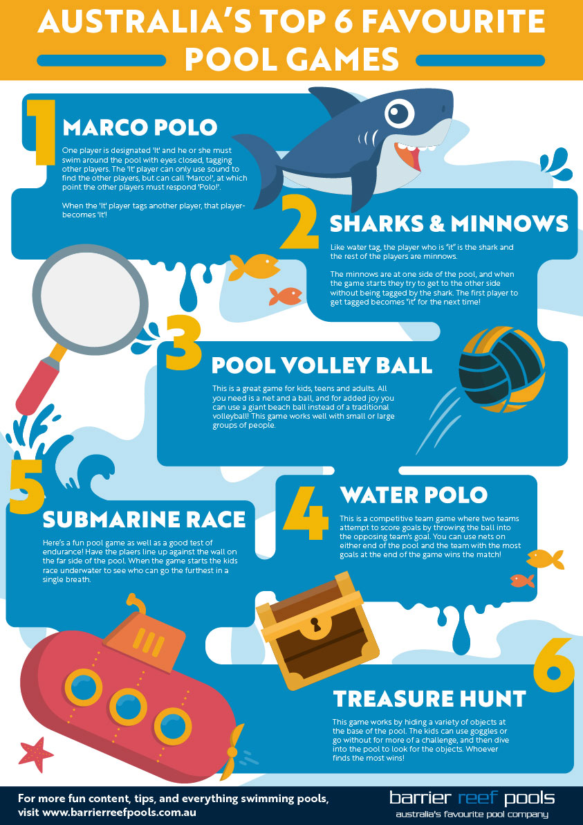 top-6-pool-games-infographic